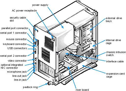 Cpu Connector Wiring Diagram Cpu Free Download Wiring Diagram Images – Cpu Wiring Diagram