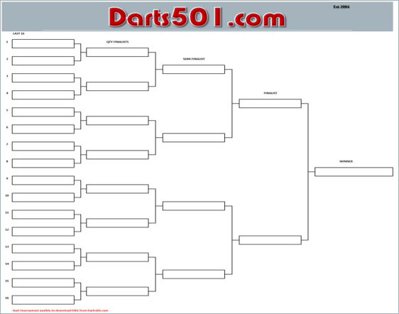 attic to playroom ideas - Darts501 Dart Tournament Charts dart
