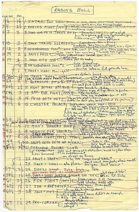 oldfilmsflicker: Screenwriters take note: Paul Schrader's longhand ...
