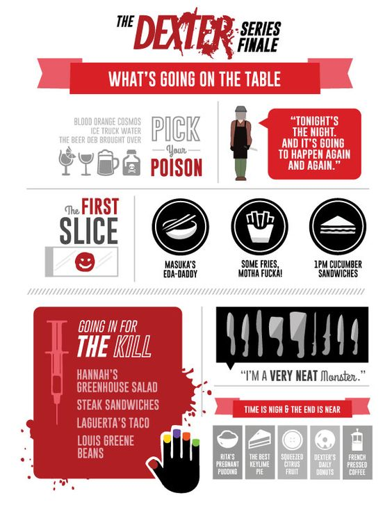 Dexter Finale Party Menu! #dexter #infographic #graphicdesign // Carrie Winiker