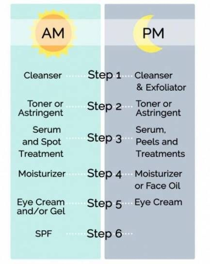 Skin Care Routine For Teens Steps 37 Super Ideas Best Skin Care Regimen Daily Skin Care Routine Regular Skin Care Routine
