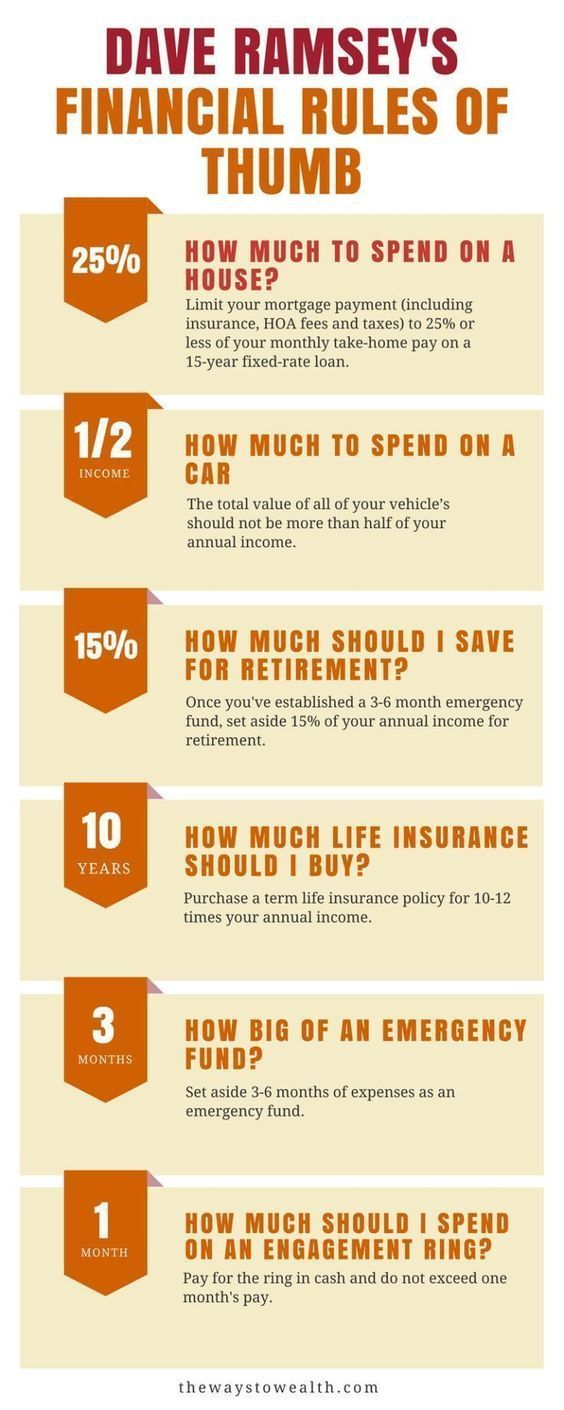 Pin By Aesthetic On Aesthetic In 2020 Dave Ramsey Budgeting Finances Credit Card Debt Payoff