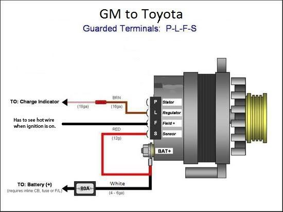 [FPWZ_2684]  GMtoToyota For Toyota Alternator Wiring Diagram | Alternator, Car alternator,  Automotive mechanic | Denzo Alternator Wiring Diagram 4 Wire |  | Pinterest
