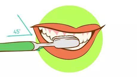 Cómo cepillarse los dientes.