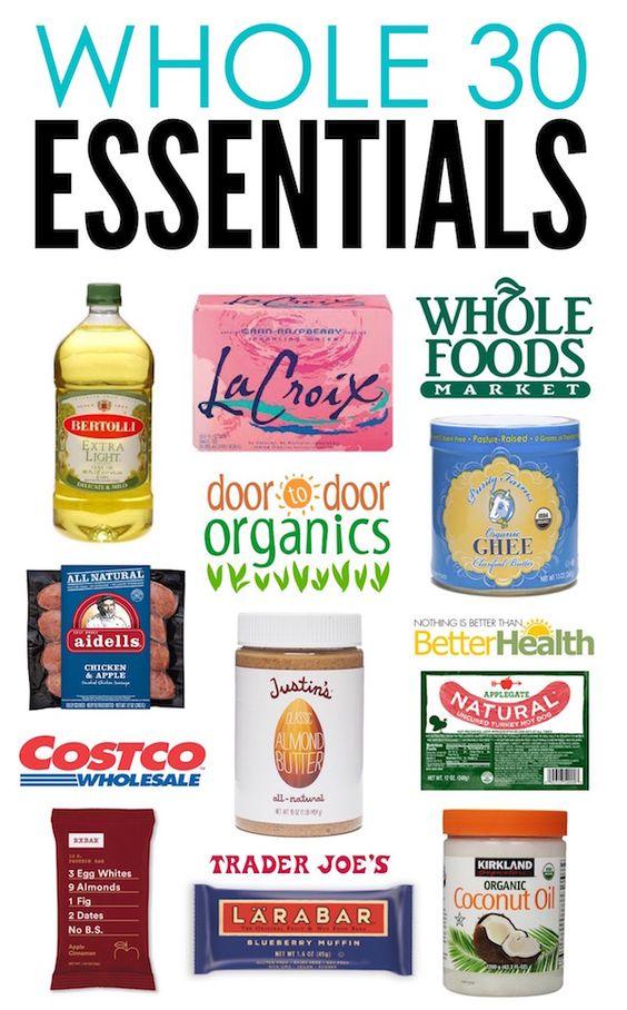 Whole30 food list on pinterest whole30 shopping list food lists