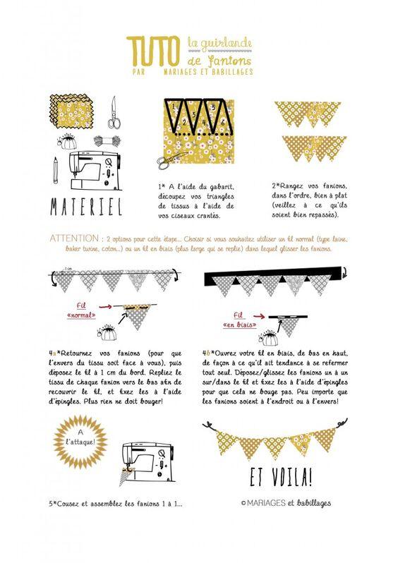 guirlande fanions tuto couture accessoires pinterest tutoriels comment et d coration. Black Bedroom Furniture Sets. Home Design Ideas