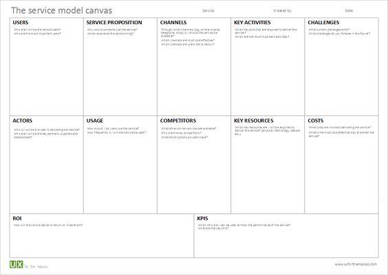 Design A Better Business Toolbox CREATIVE MATRIX Business - competitor matrix template