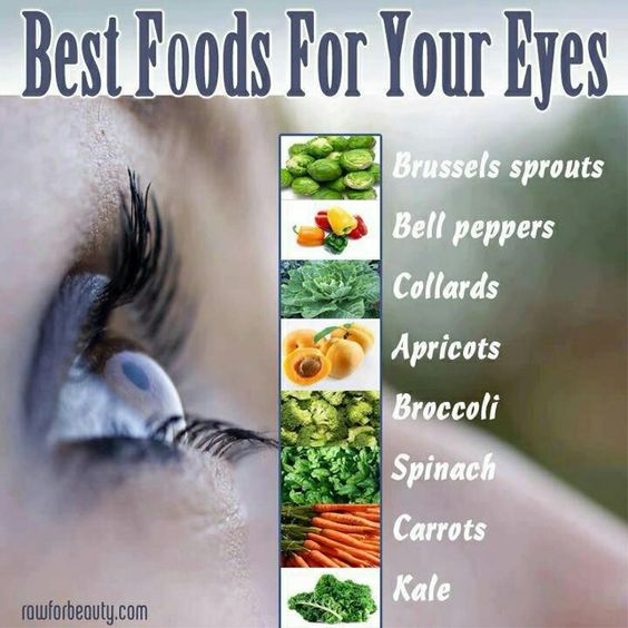 Foods for eyes
