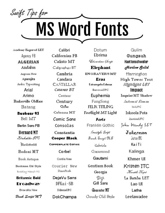 Words microsoft and fonts on pinterest