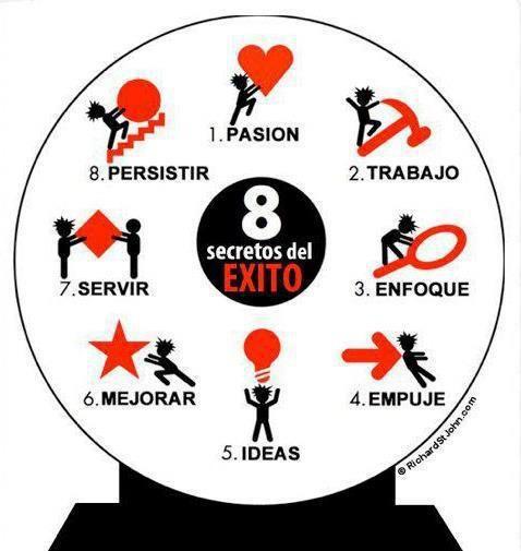 8 secretos del éxito