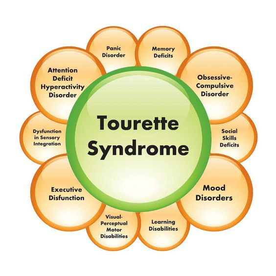Tourette's Syndrome and Medical Marijuana