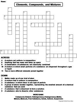 Elements Compounds and Mixtures Worksheet/ Crossword Puzzle ...