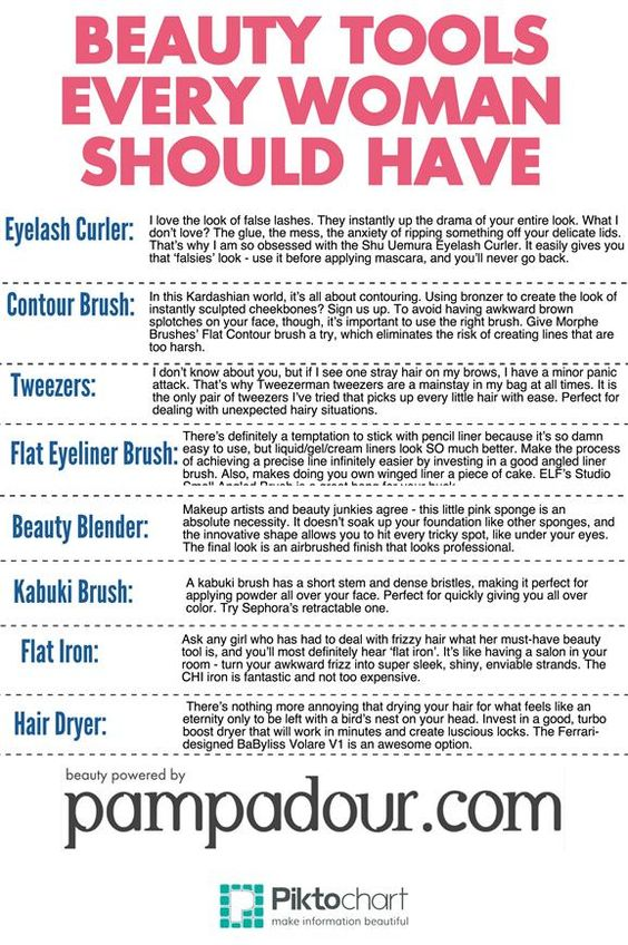 Beauty Tools Every Woman Should Have!
