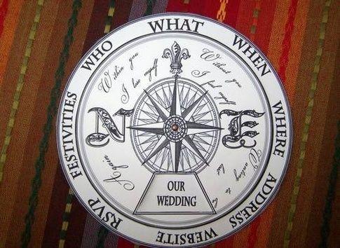 Moving Compass Wedding Wheel #designerweddingcards #uniqueweddingcardideas
