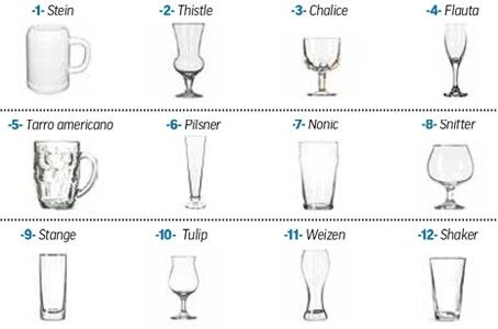 Types of drinks to bar