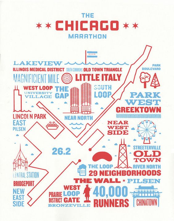 Chicago Marathon Neighborhood map. ElevatedPosters on Etsy.