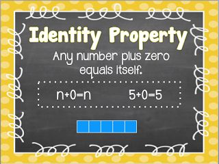 Properties of Addition Posters FREE