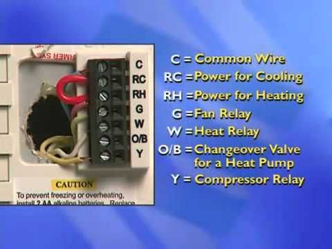 Thermostat Installation Blue Series Youtube Hvac Refrigeration And Air Conditioning Thermostat Wiring Basic Electrical Wiring