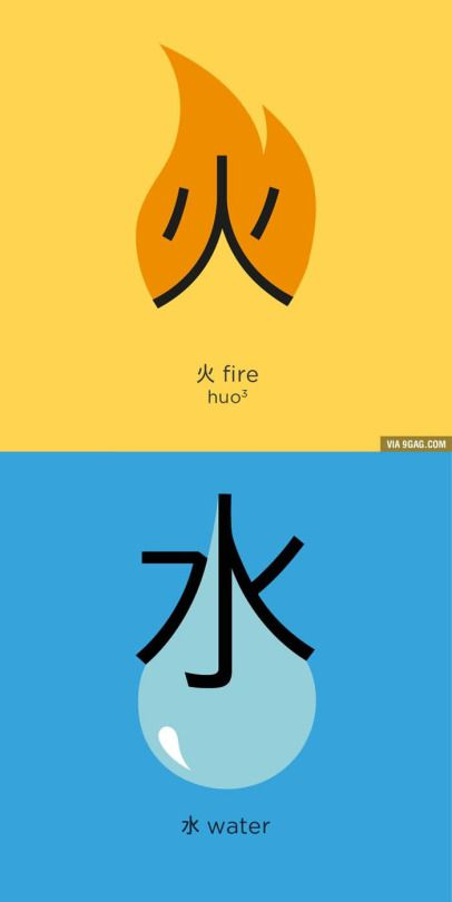 2114. Chineasy by Shao Lan Hsueh. Cute drawings to help you remember some easy chinese characters!: