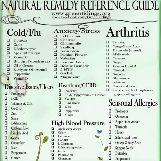 Natural Remedy Reference Guide - Green Tidings