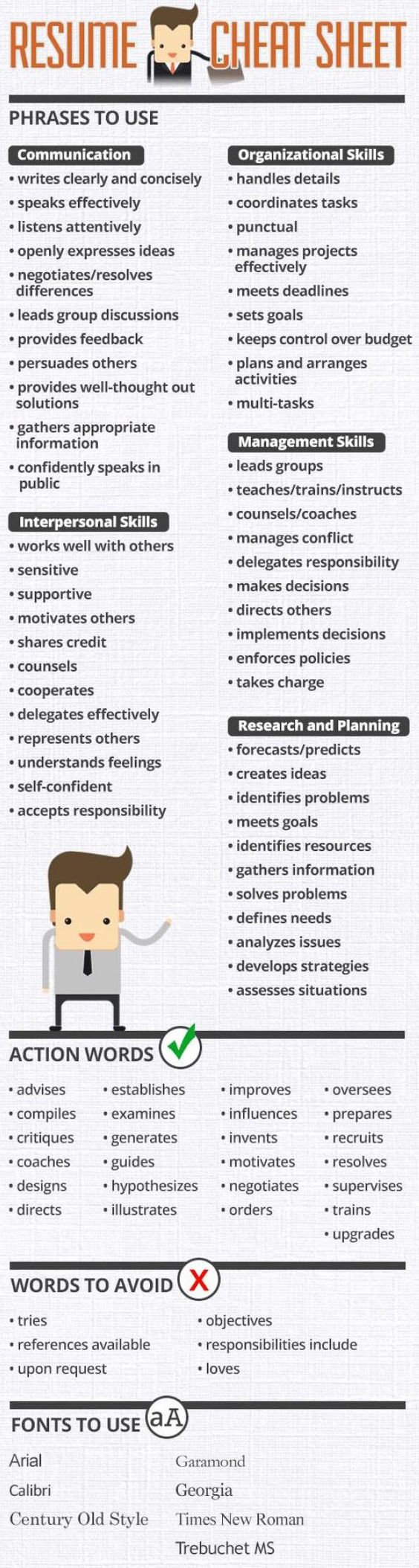 writing the only resume cheat sheet you will ever need is putting your resume together making you question if you should apply for a job