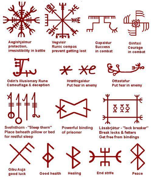 Simboli Nordici E Loro Significato Simboli Norreni Simboli E