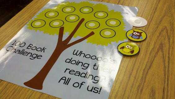 Whooooo's reading incentive poster for class participation.