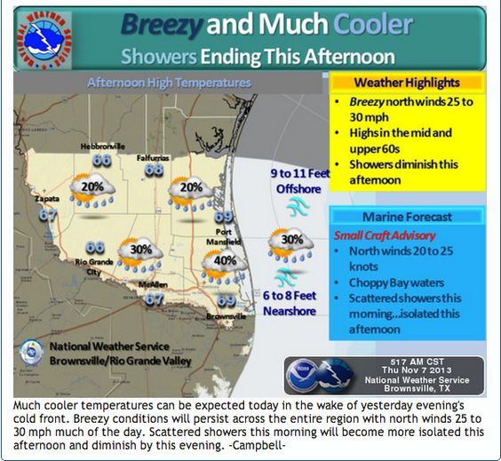 Weather Roundup - Thursday November 7th - http://www.texasstormchasers.com/2013/11/07/weather-roundup-thursday-november-7th/