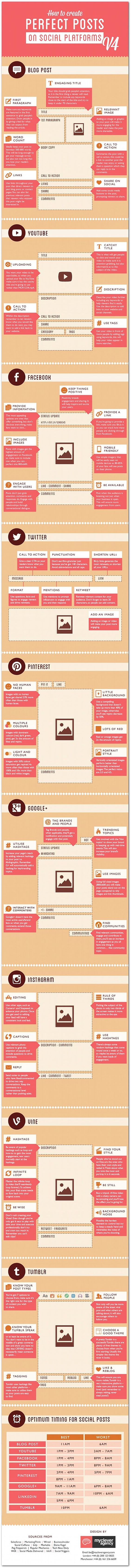 [INFOGRAPHIC] Guide to Perfect Social Media Posts for a blog; YouTube; Facebook; Twitter; Pinterest; Google+; Instagram; Vine; and Tumblr: Title; Image; First paragraph; Word count; Call-to-action; Links; Social Media share; Best times; Details.: