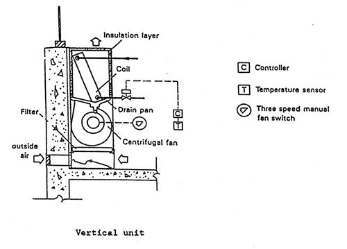 Centrifugal Fan Schematic Diagram