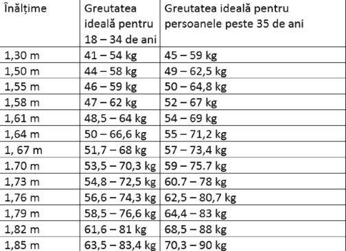 scăderea în greutate grăsimea se simte mai moale pierderea în greutate a miezului de cm