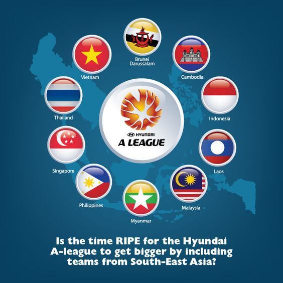 Is the time right for the #Hyundai A-league in #Australia to widen its net to expand the number of teams?
