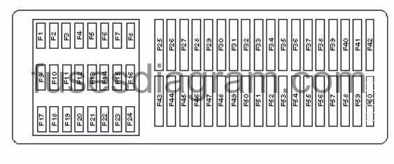 [DIAGRAM_38IU]  en-vw-jetta6-blok-salon-3 #VolkswagenJetta | Volkswagen jetta, Volkswagen,  Fuse box | 2015 Vw Jetta Wiring Diagram |  | Pinterest