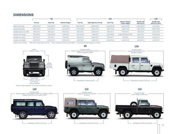 Land Rover Defender Brochure Brochures Land Rover