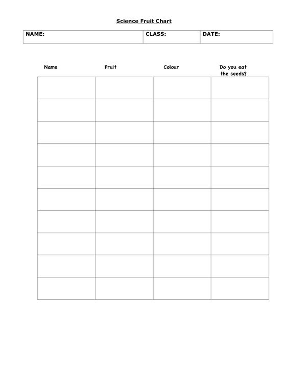 fruit chart worksheet for this activity every student needs to bring a fruit to school. Black Bedroom Furniture Sets. Home Design Ideas