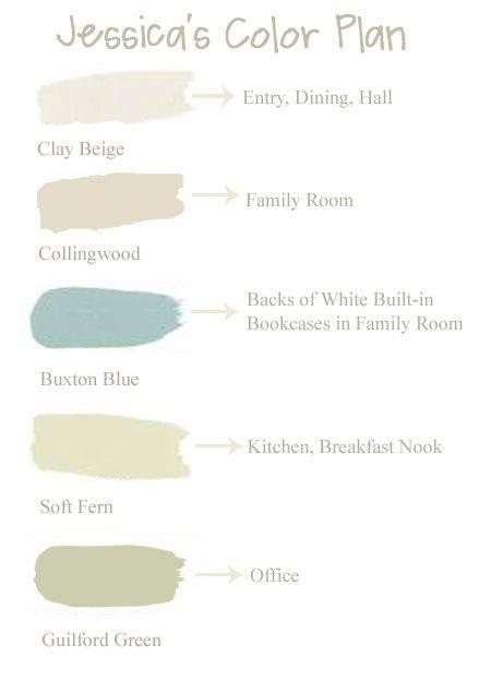 A Whole House Paint Color Plan Paint Colors Ferns And Lakes