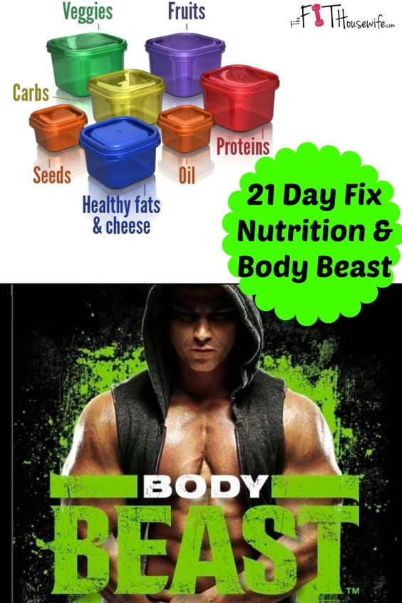 Are you doing the program Body Beast? Does the nutrition plan have you confused? Simplify the process byusing your 21 Day Fix containers!
