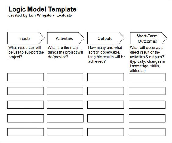 The mother of all Logic Models Grant Writing Pinterest - logic model template
