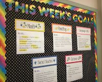 Common core. Aus doesn't have these, but with the National Standards coming, and visible learning being on the forefront, this is a fantastic idea to let kids and parents know what is being taught and to set goals for learning.