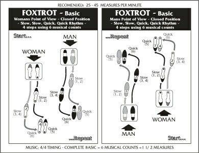 E E Aebde A Cc A on Foxtrot Dance Steps Diagram