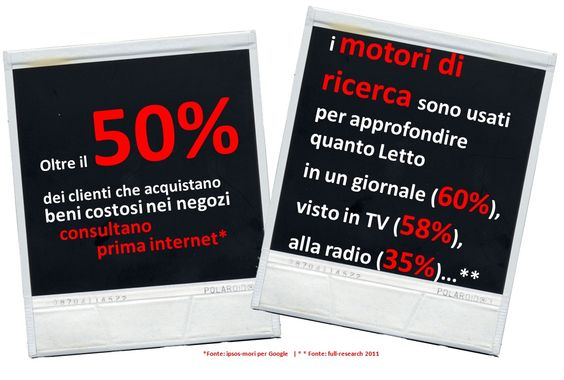 Research On-line, Purchase Off-line