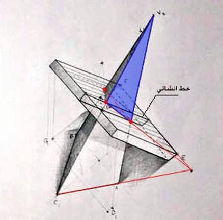 Omar Otoom: