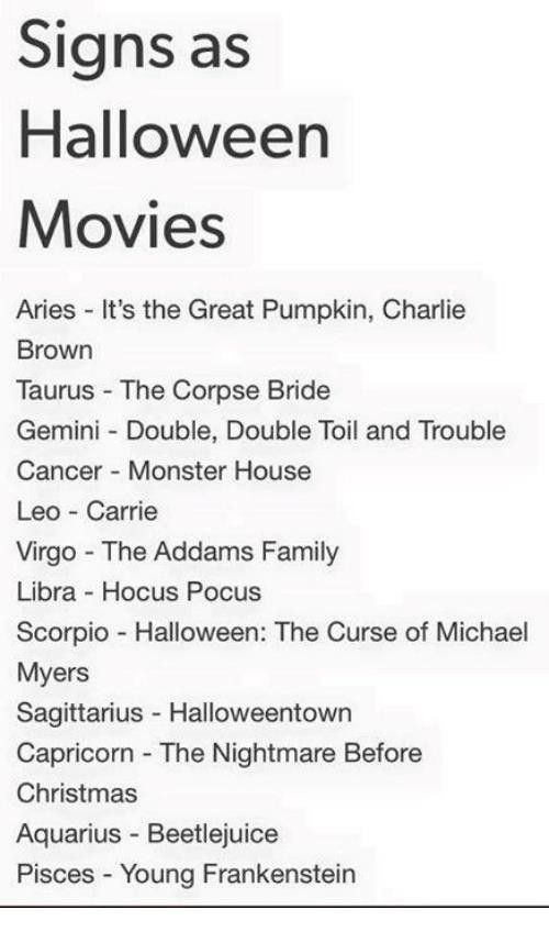 Christmas Movies Zodiac Signs Astrology Zodiac Star Signs Zodiac Signs