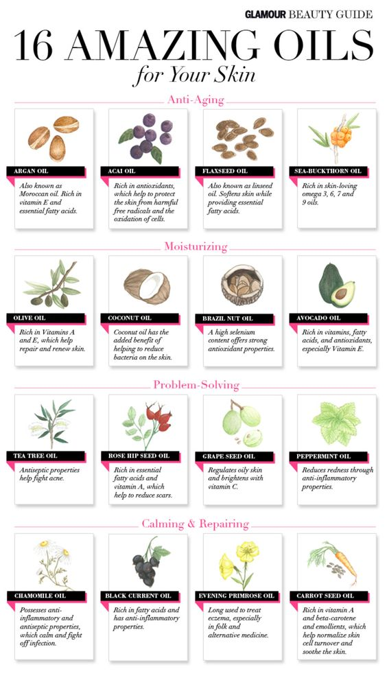Spring Beauty Alert! Natural Oils for Every Skin Type