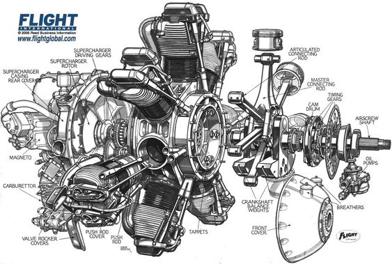 radial engine and engine on