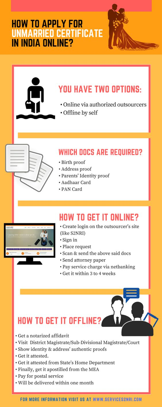 How to apply for unmarried certificate in india online nri how to apply for unmarried certificate in india online nri documents pinterest certificate aiddatafo Images