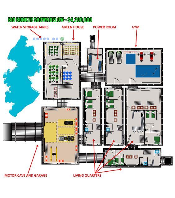 Underground Bio Bunker With Grow Room And Garage Price