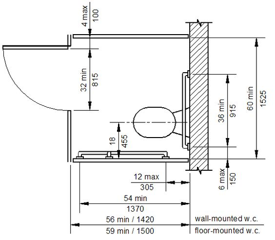 Dimensions Of A Bathroom Stall Restroom Design