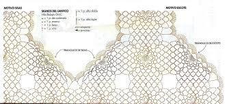 Resultado de imagen para patrones chaleco crochet mujer