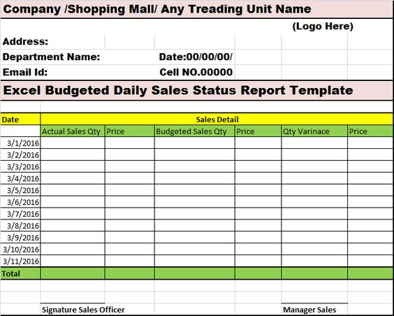 budget analysis sales | My Reports Writing Designs | Pinterest ...